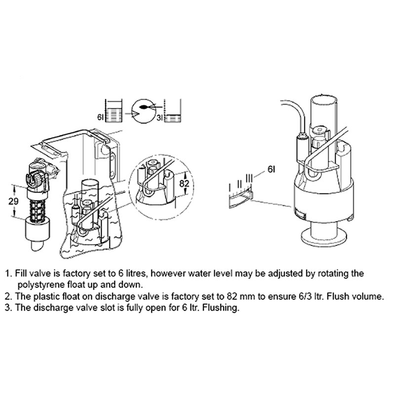 grohe toilet flush instructions