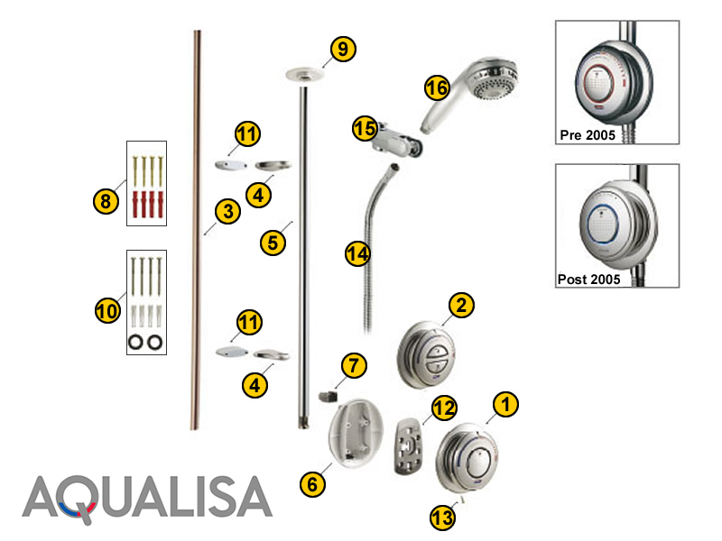 aqualisa quartz case analysis Summary: aqulisa's newest and highly innovative product, the quartz shower, comes in two forms: standard and pumped despite the initial anticipation and.
