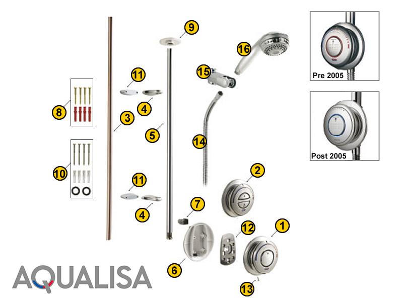 aqualisa quartz simply a better shower essay
