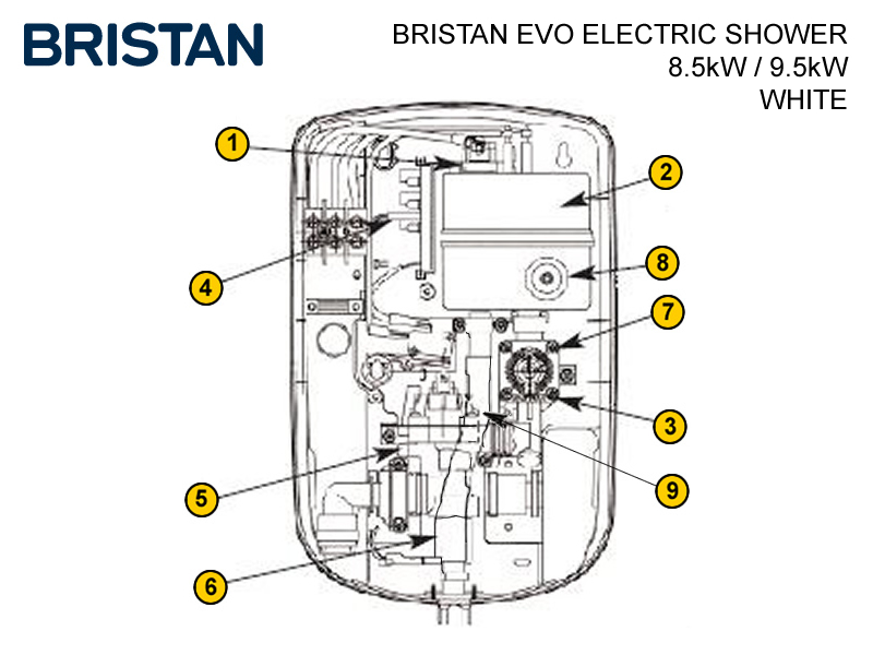Bristan Evo Electric Shower Shower Spares And Parts