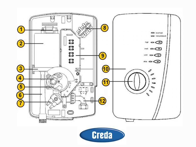 Creda electric shower problems