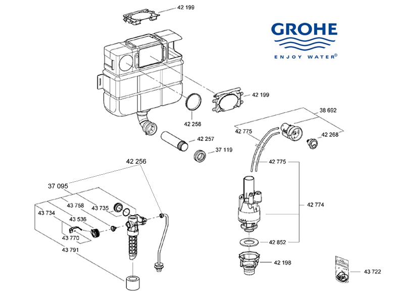 Grohe Dual Flush Cistern 38690 000 Shower Spares And Parts Grohe 38690 00