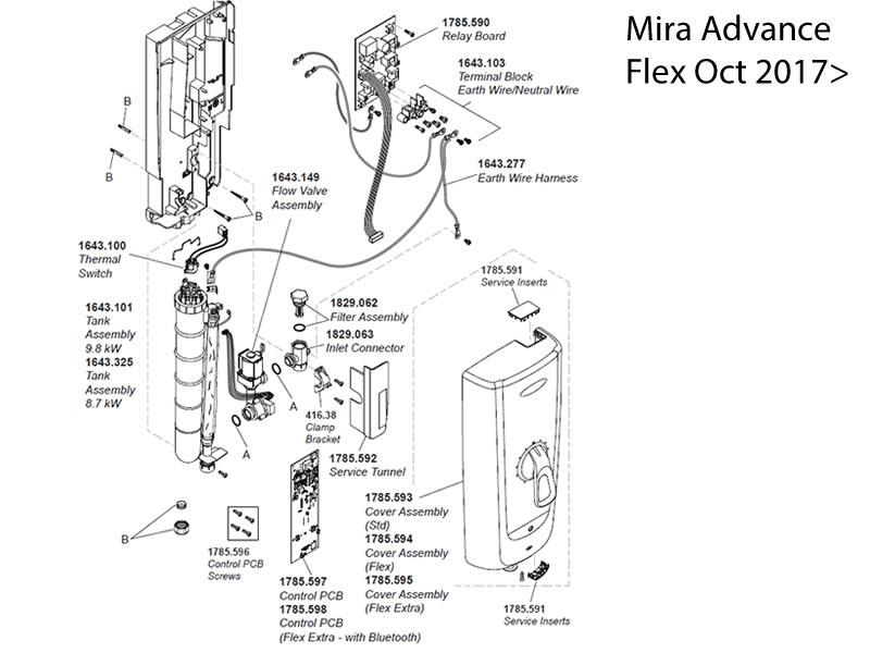 mira advance flex thermostatic electric shower