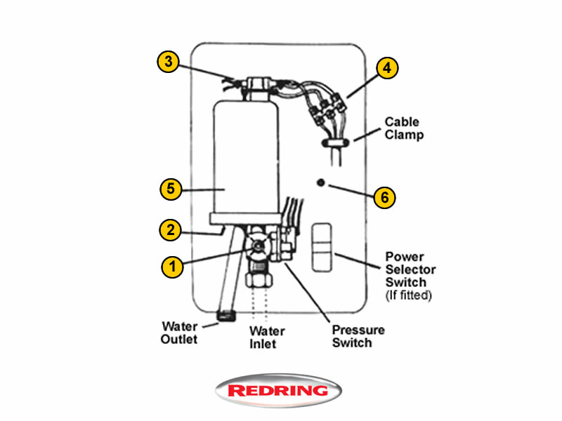 redring instant 7s shower spares and parts