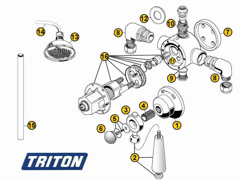 Triton mixer shower parts