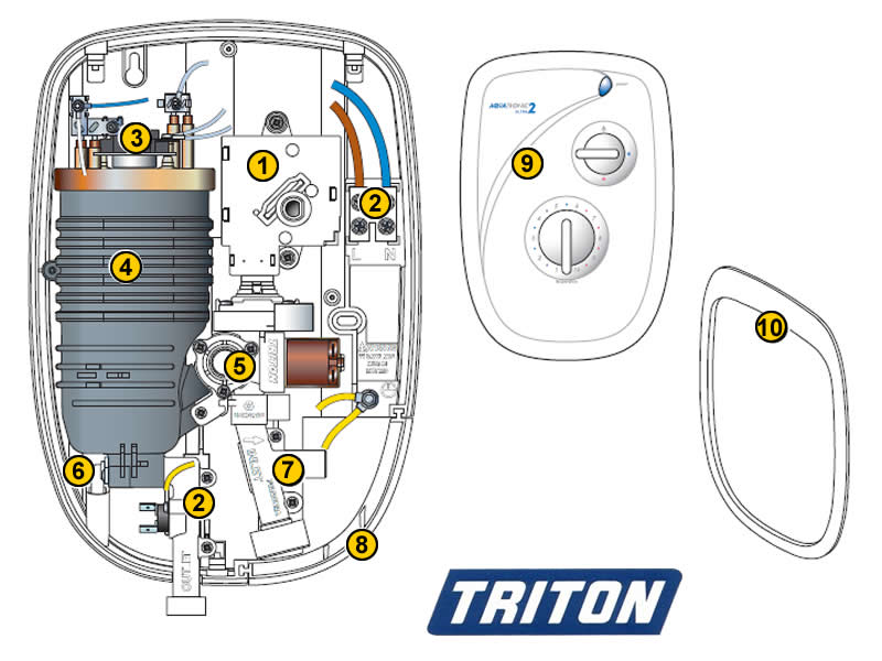 Triton Aquatronic 2 Ultra shower spares and parts | Triton ...