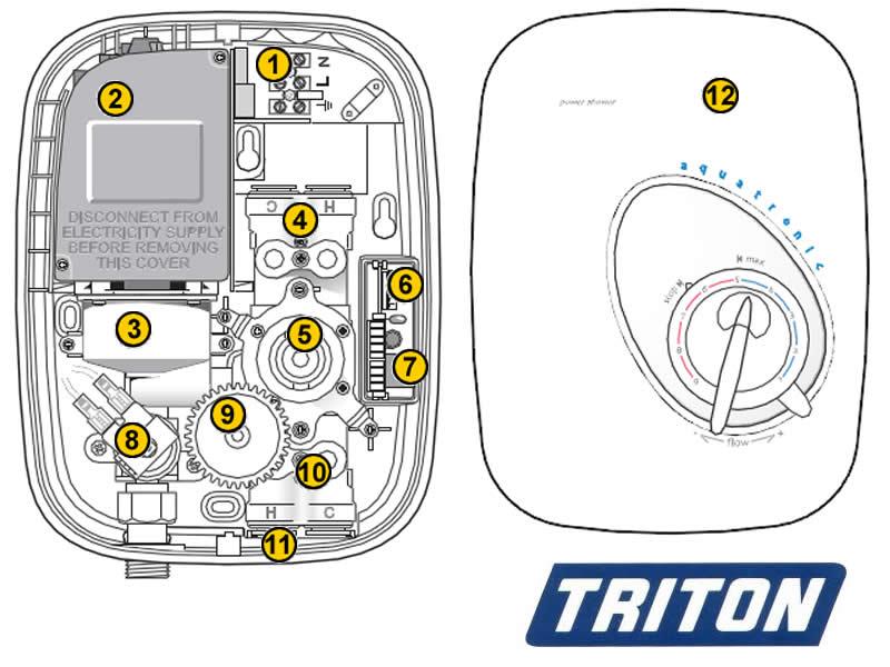 Remarkable Triton Electric Shower Wiring Diagram Wiring Diagram Virtual Fretboard Wiring 101 Capemaxxcnl