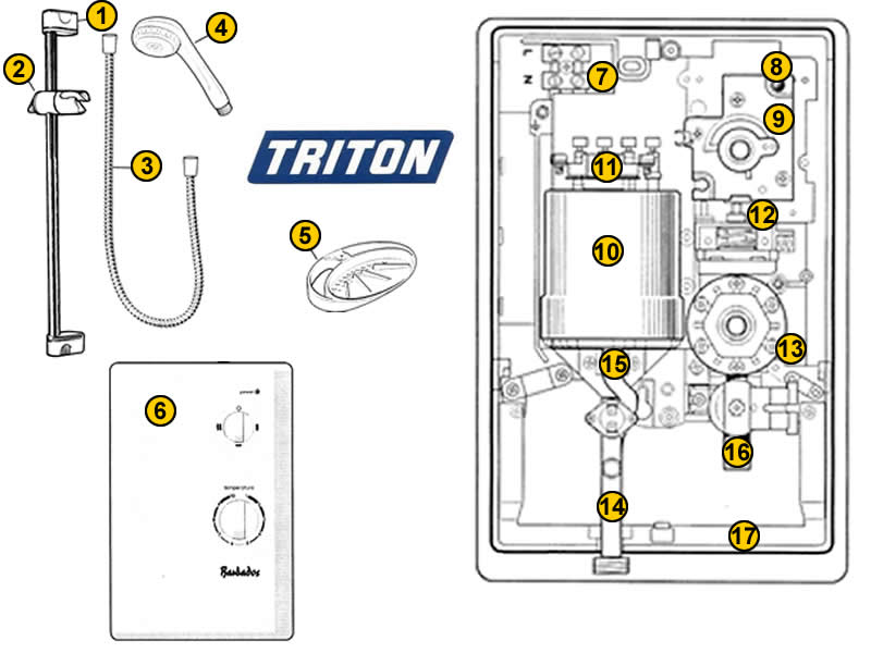 Triton shower spares stockists