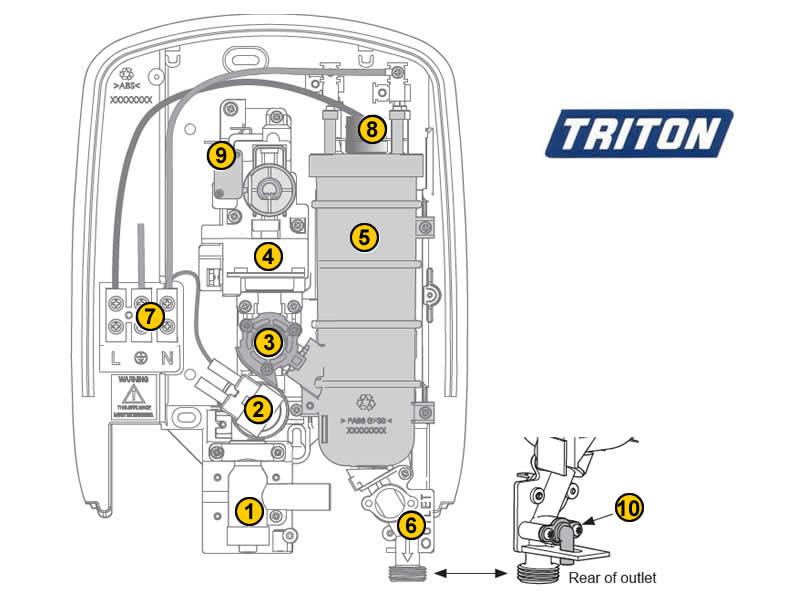 Triton Caselona 3 Shower Spares And Parts Triton