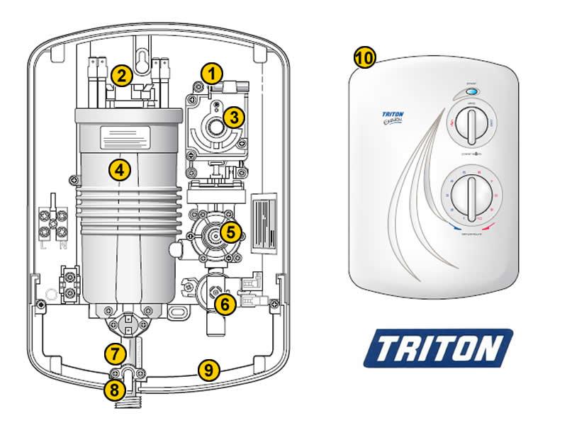 Triton Enrich Shower Spares And Parts