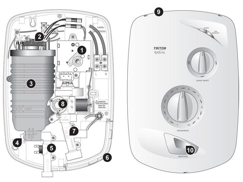Hansgrohe Parts Miami Thermo Mixer Shut Offdiverter