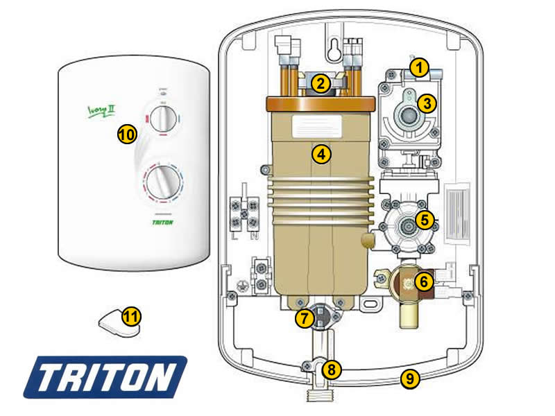 Triton ivory 2 electric shower
