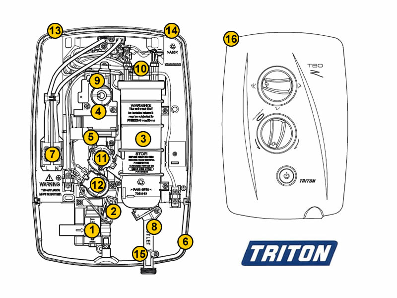 Shower Spares For Triton T80z Fast Fit