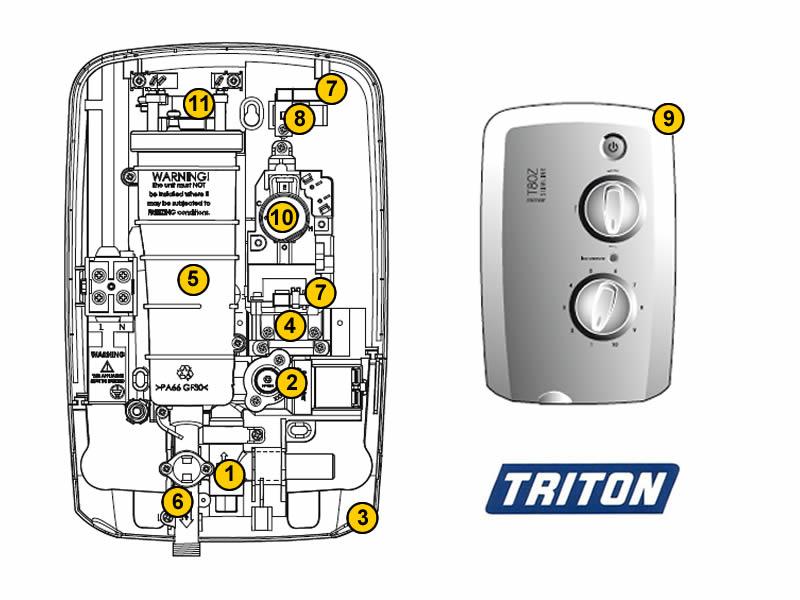 Triton T80z Slimline Shower Spares And Parts