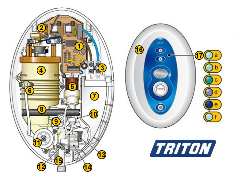 triton topaz t100si topaz t100si shower spares and parts triton topaz t100si topaz t100si shower spares breakdown diagram