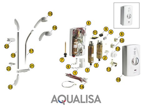 Aqualisa Aquastyle (Aquastyle) spares breakdown diagram