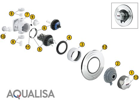 Aqualisa Thermostatic Shower Cartridge Assembly Grey Aqualisa 022801 National Shower Spares