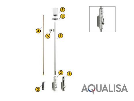 analysis aqualisa quartz simply a Read this essay on aqualisa case study aqualisa quartz: simply a better shower q1 case analysis aqualisa quartz.