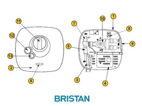 Shower Spare Parts Bristan Shower Spare Parts Stockists