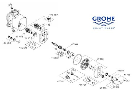 grohe aquadimmer flow cartridge assembly grohe 47364 000 national shower spares. Black Bedroom Furniture Sets. Home Design Ideas