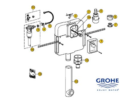 Grohe Toilet Cisterns Grohe Spare Parts National Shower Spares