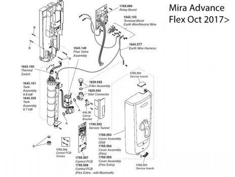 Mira Advance Flex Extra Thermostatic Electric Shower - 8.7kW (1.1785.005) spares breakdown diagram