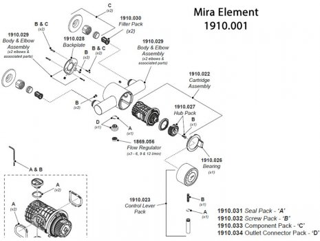 Mira Element MK2 exposed valve only - post 2018 (1.1910.002) spares breakdown diagram