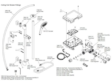 Mira Mode Ceiling Fed Digital Shower - High Pressure (1.1874.007) spares breakdown diagram