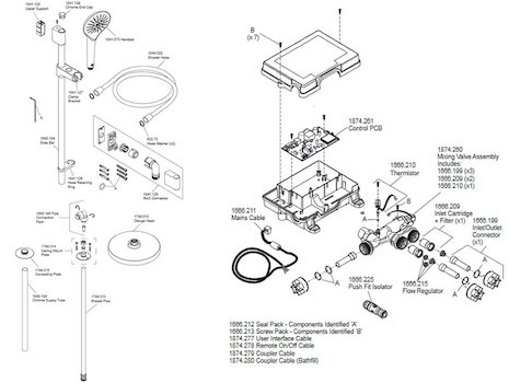 Mira Mode Dual Ceiling Fed Digital Shower - High Pressure (1.1874.009) spares breakdown diagram