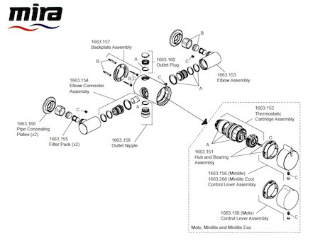 Mira Moto (Minilite) EV Thermostatic Mixer Shower - Chrome (1663.001) spares breakdown diagram