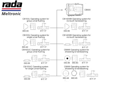 Rada CB600 Operating Systems (CB600) shower spares breakdown diagram