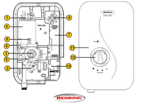Redring Active 320S (Active 320S) spares breakdown diagram