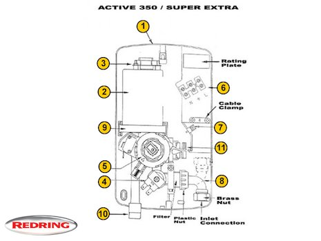 Redring Active 350 (Active 350) shower spares breakdown diagram