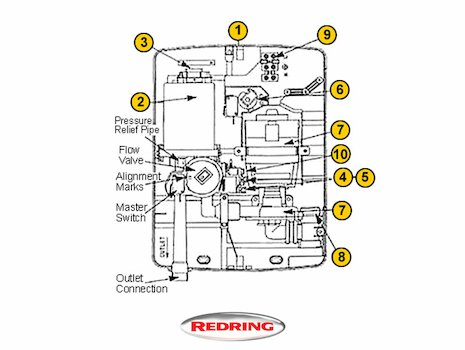 Redring Advantage (Advantage) shower spares breakdown diagram