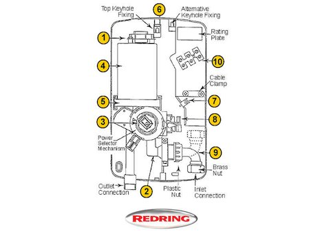 ge electric dryer wiring diagram with Whirlpool Electric Dryer Wiring Diagram on Wiring Diagram Of Freezer in addition Wiring Diagram For Ge Washer Motor as well Admiral Electric Dryer Wiring Diagram furthermore Wood Stove Replacement Parts additionally T12801037 Miele dishwasher g2020scu wont latch all.