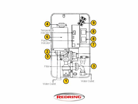 Redring Digitemp DS (Digitemp DS) spares breakdown diagram