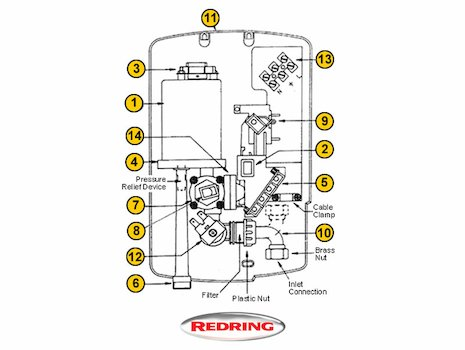 Redring Expressions 500 (Expressions 500) shower spares breakdown diagram