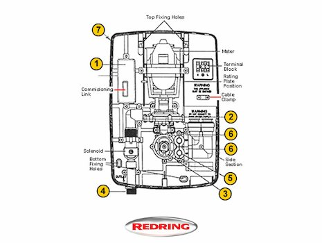 Redring Expressions 520TS (Expressions 520TS) shower spares breakdown diagram