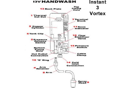Redring Instant 3 Vortex handwash shower spares breakdown diagram