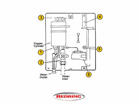 Redring Instant 7X (Instant 7X) shower spares breakdown diagram