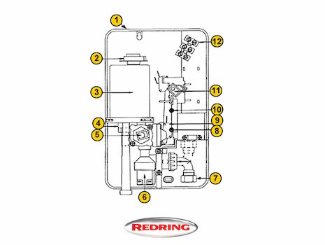 Redring Plus 8S (Plus 8S) spares breakdown diagram