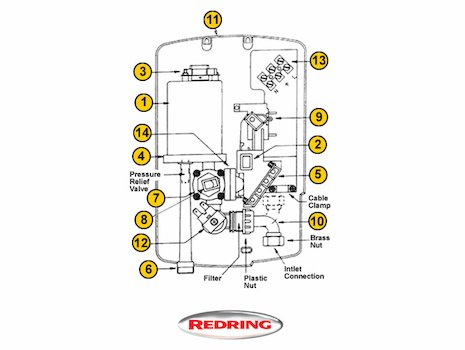 Redring Plus Extra - 7.2kW (Plus Extra) shower spares breakdown diagram