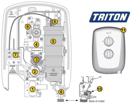 Triton Ivory 4 V2 (2nd Gen) (Ivory 4) spares breakdown diagram
