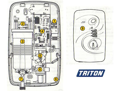 Triton Bewitch 2 (Bewitch 2) spares breakdown diagram
