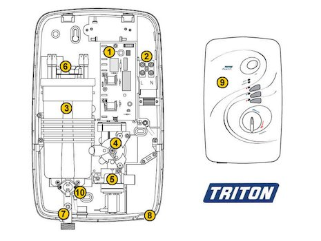 Triton Bewitch (Bewitch) spares breakdown diagram