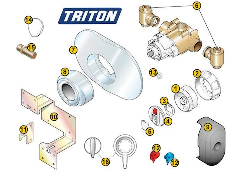 Triton Domina Built-in (Domina) spares breakdown diagram