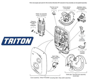 Triton Excite Eco (Excite Eco) spares breakdown diagram