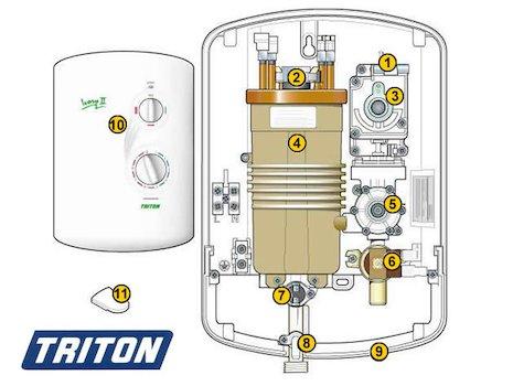 triton solenoid valve assembly triton 83300450. Black Bedroom Furniture Sets. Home Design Ideas