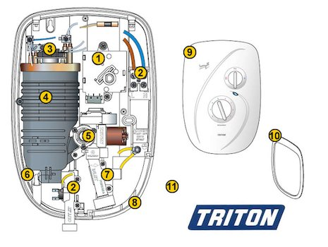 Triton Ivory 3 (Ivory 3) spares breakdown diagram