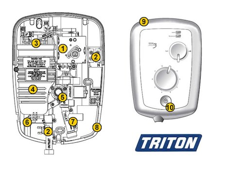 Triton Jade 3 (Jade 3) spares breakdown diagram